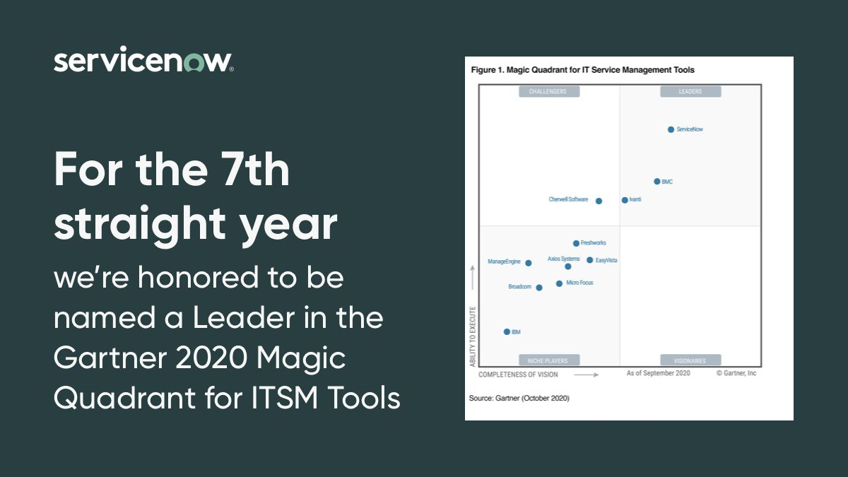 For the 7th straight year ServiceNow is honored to be named a leader in the Gartner 2020 Magic Quadrant for ITSM Tools.